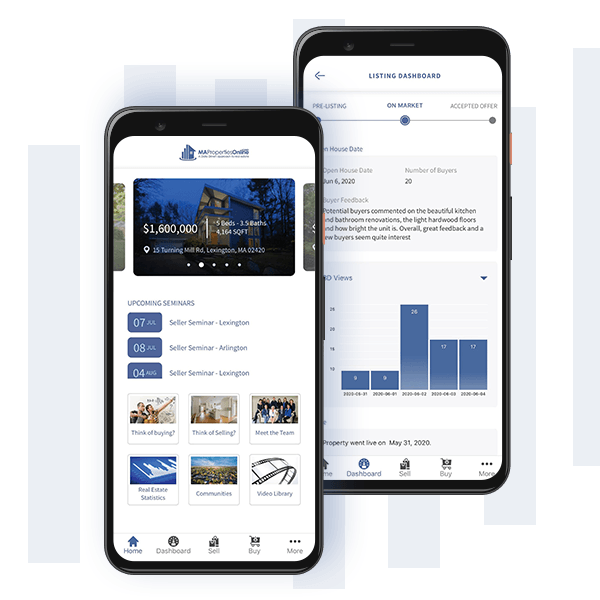 MA Properties real estate application developed by Zco